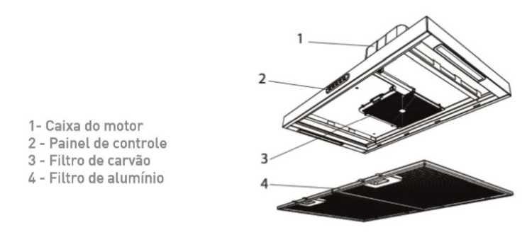 Depurador Compact Fogatti - conhecendo produto