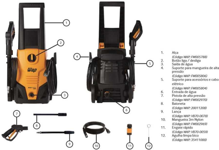 Lavadora de Alta Pressão Wap Eco power 2200 - conhecendo produto