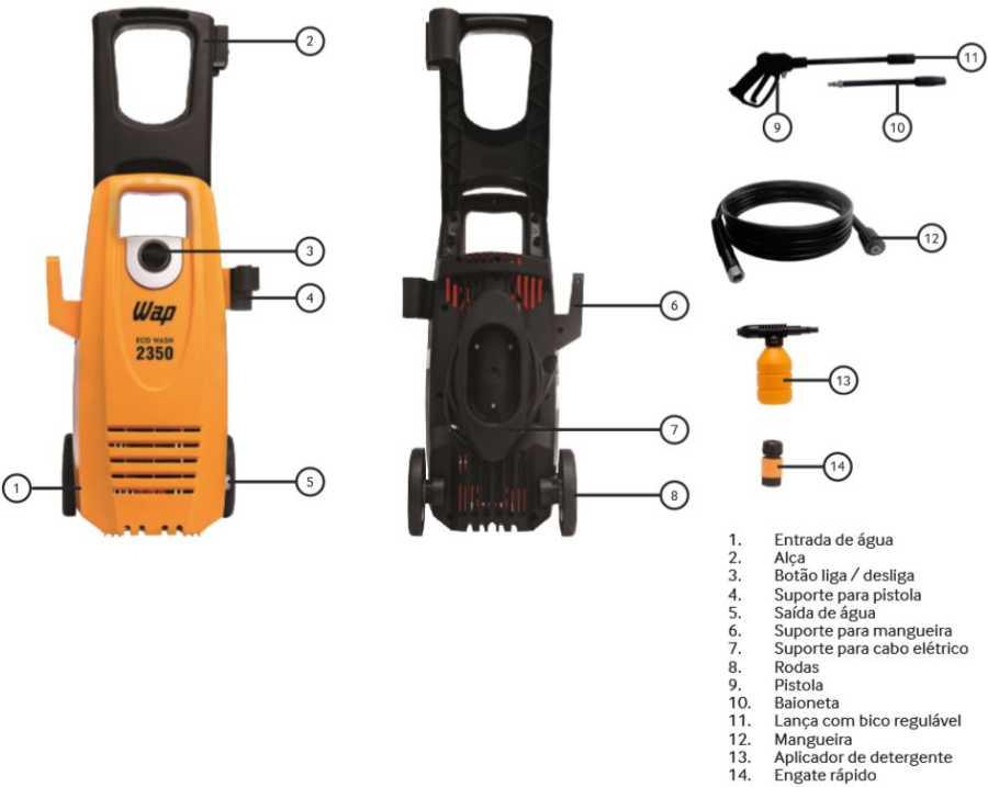 Lavadora de Alta Pressão Wap Eco Wash 2350 - conhecendo produto