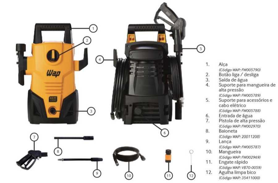 Lavadora de Alta Pressão Wap Ecofit 2200 - conhecendo produto