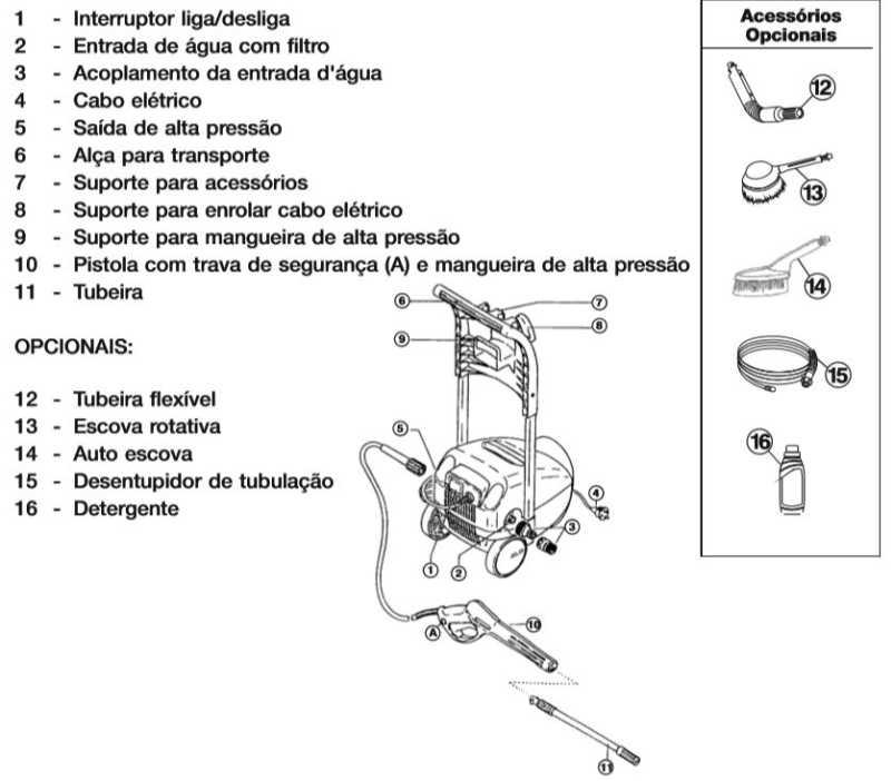 Lavadora de Alta Pressão Karcher K 3.30 - conhecendo produto