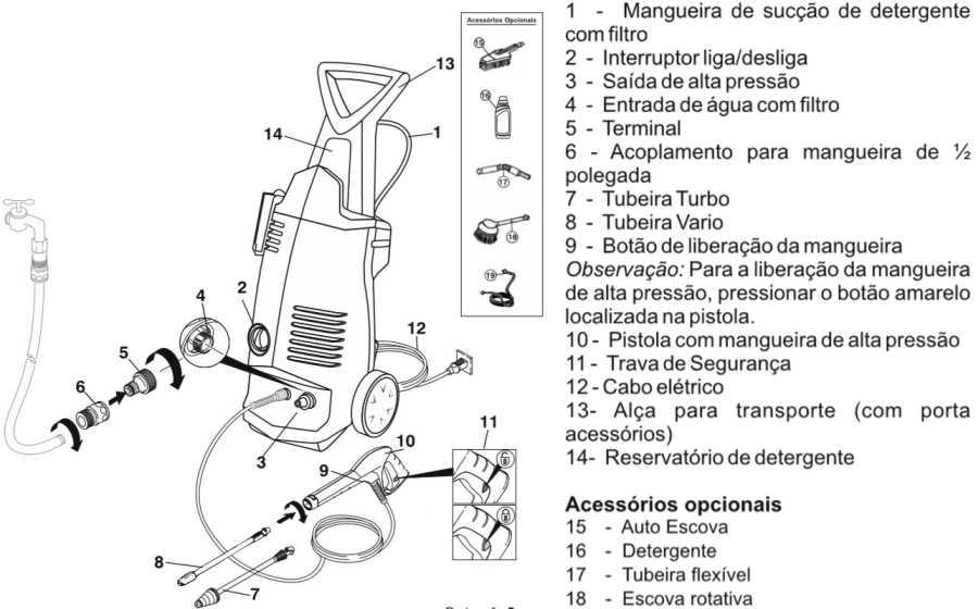 Lavadora de Alta Pressão Karcher K 3.98 M - conhecendo produto
