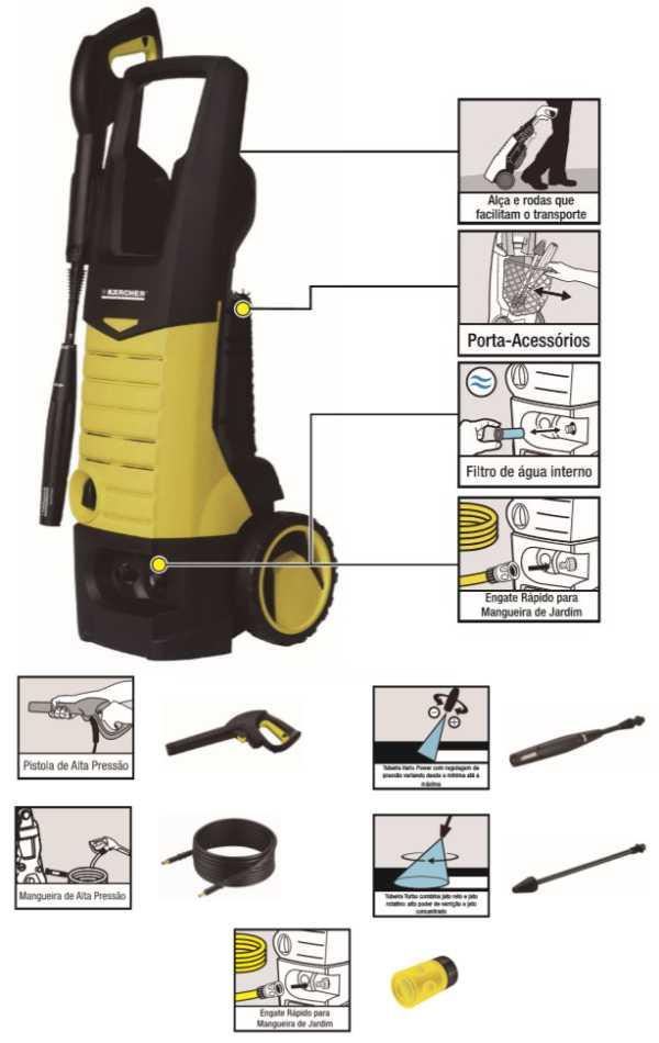 Lavadora de Alta Pressão Karcher K 4 power plus - conhecendo produto