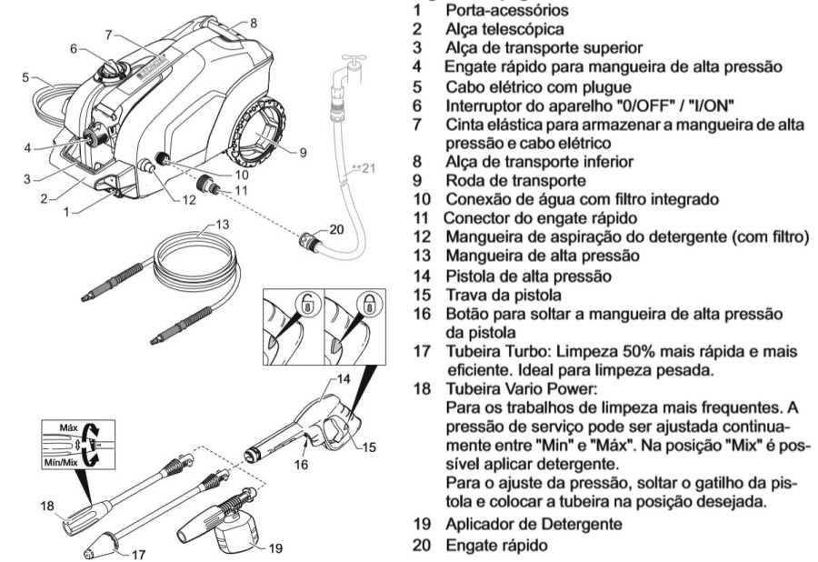 Lavadora de Alta Pressão Karcher K 430 power silent plus- conhecendo produto