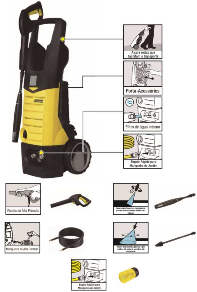 Lavadora de Alta Pressão Karcher K 5 power plus - conhecendo produto