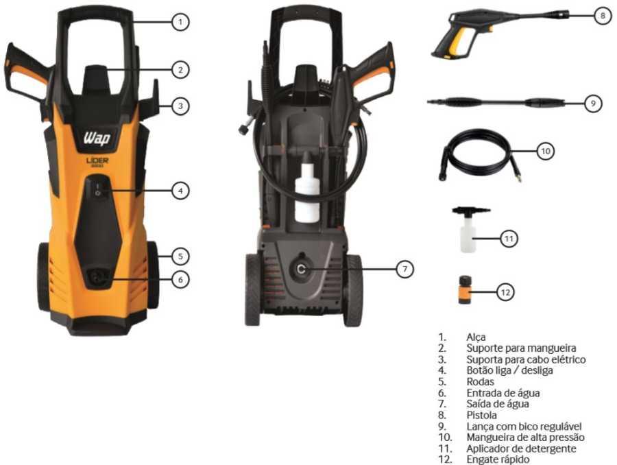 Lavadora de Alta Pressão Wap Líder 2200 - conhecendo produto
