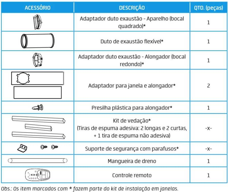 Ar condicionado portátil Springer Midea - acessórios
