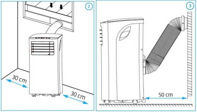 Ar condicionado portátil springer midea - instalação