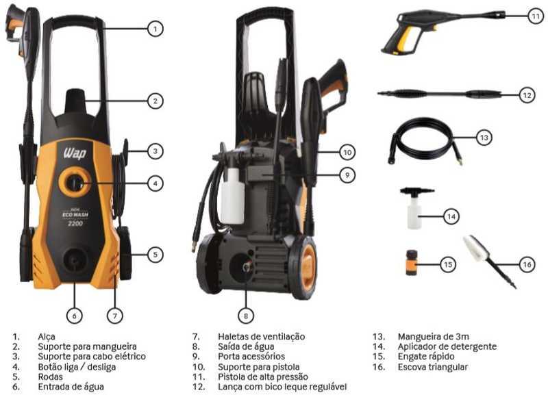 Lavadora de Alta Pressão Wap New EcoWash 2200 - conhecendo produto