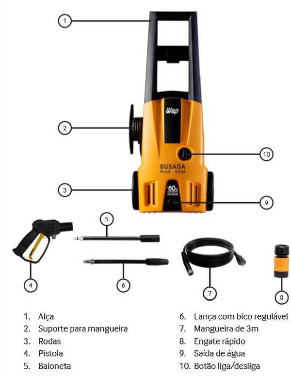 Lavadora de Alta Pressão Wap Ousada Plus 2200 - conhecendo produto