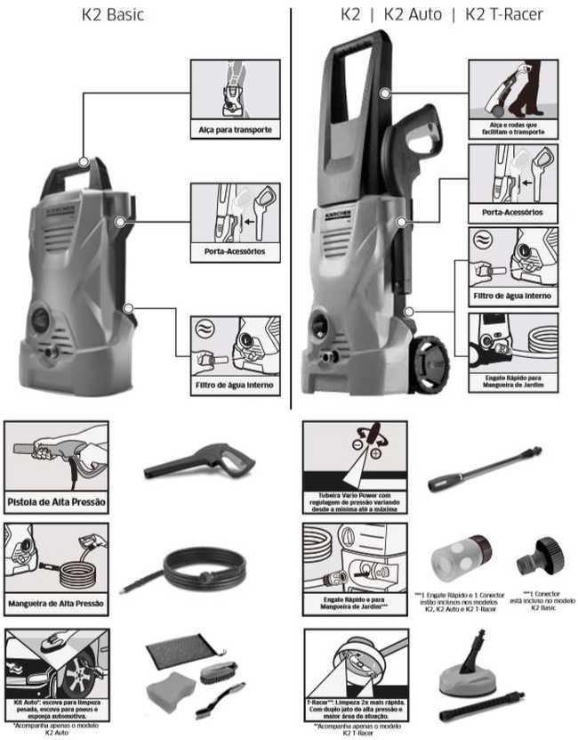 Lavadora de Alta Pressão Karcher K2 T-Racer - conhecendo produto