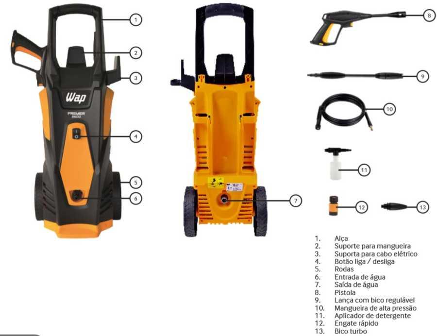 Lavadora de Alta Pressão Wap Premier 2600 - conhecendo produto