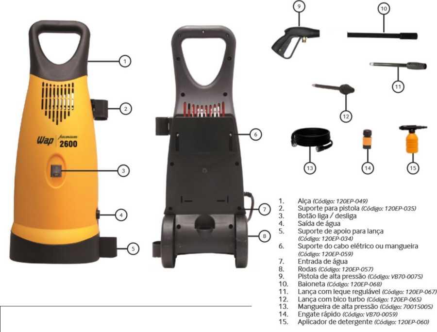 Lavadora de Alta Pressão Wap Premium 2600 - conhecendo produto