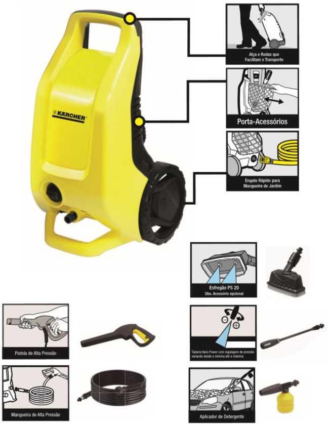 Lavadora de Alta Pressão Karcher K 2.500 - conhecendo produto