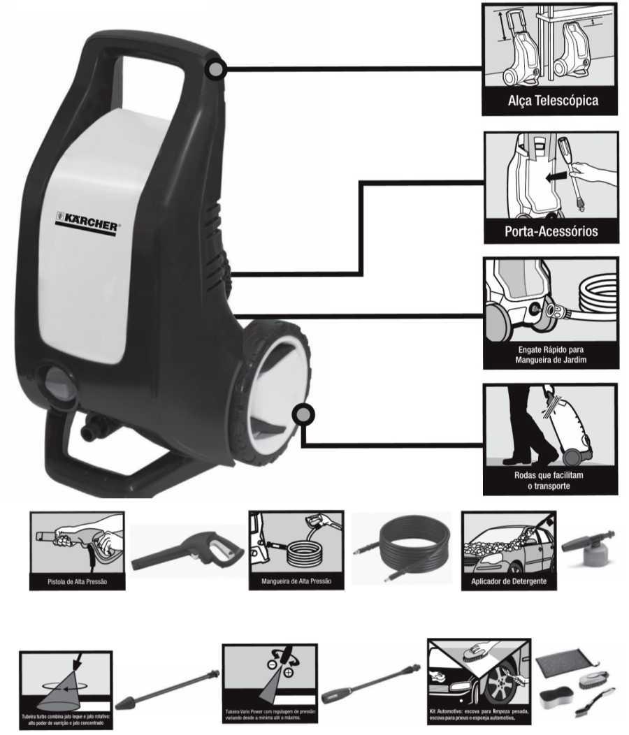 Lavadora de Alta Pressão Karcher K 3 premium kit auto - conhecendo produto