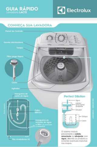 Manual de Instruções da lavadora de roupas Electrolux LAC12