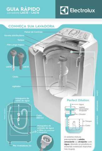 Manual de Instruções da lavadora de roupas Electrolux LAC13
