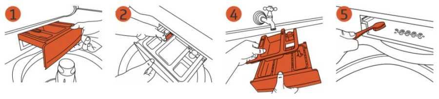 Como limpa a lavadora Brastemp 12 Kg - BWK12