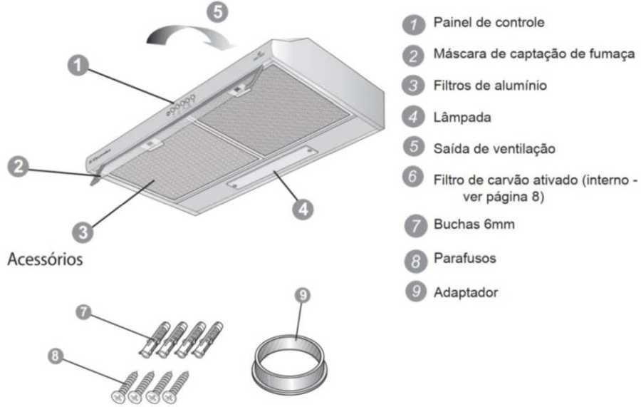 Conhecendo o depurador Electrolux DE60