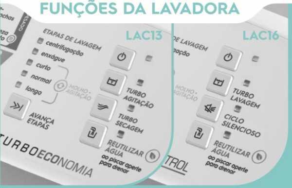Funções da Lavadora de Roupas Electroux LAC13
