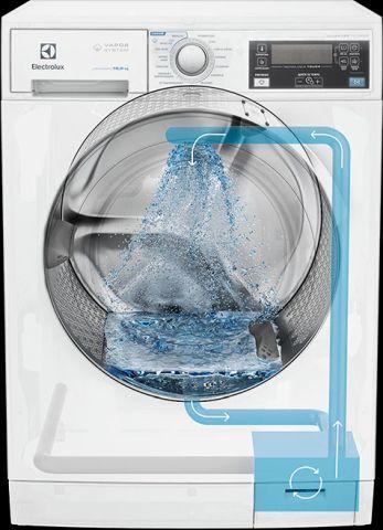 Lavadora de roupas Electrolux LFE10 - resolução de problemas