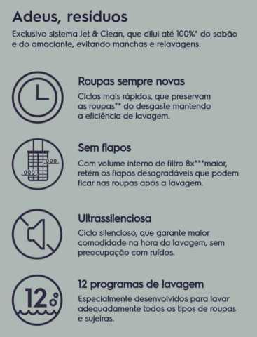 Medidas da Máquina de lavar roupas Electrolux LPR13 - Características