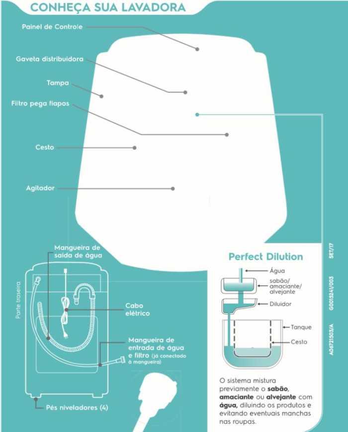 Conhecendo a lavadora de roupas Electrolux LPR17