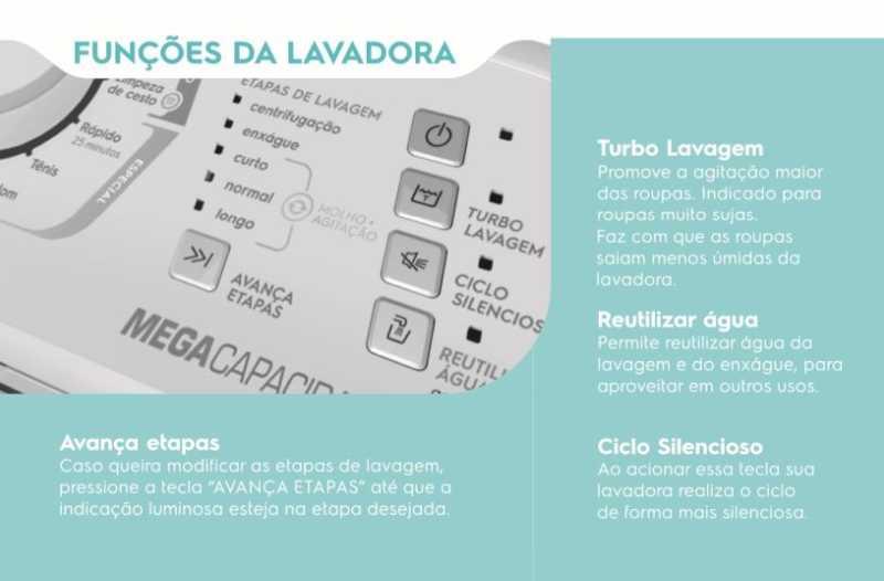 Funções da Lavadora de Roupas Electroux LPR17