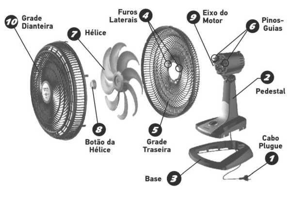 Conhecendo o ventilador Mondial NVT-50-8P