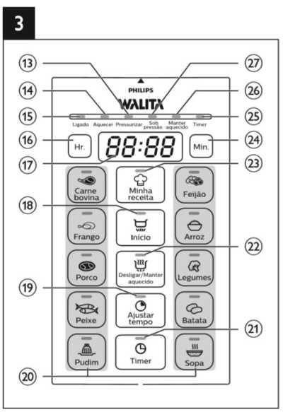 Panela de pressão elétrica Philips Walita 5L Viva Collection - Painel de controle