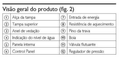 Panela de pressão elétrica Philips Walita 5L Viva Collection - Componentes do produto