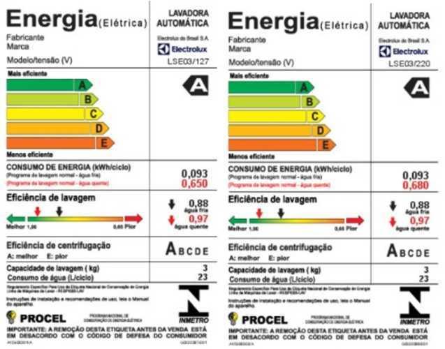 Lava e seca Electrolux - LSE03 - selo procel