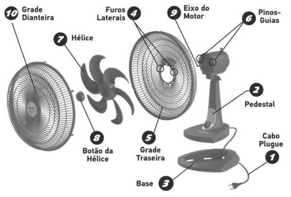 Conhecendo o ventilador Mondial VT-41-6P-NP
