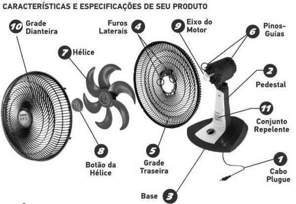 Conhecendo o ventilador Mondial VT-RP-02-8P-NP