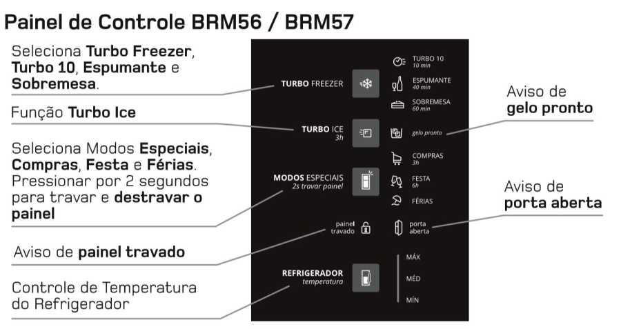 Geladeira Brastemp BRM56 - Painel de controle