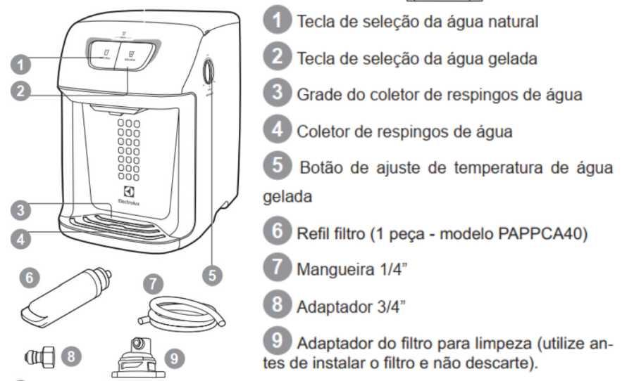 Conhecendo o purificador de água Electrolux pc41