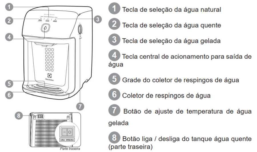 Conhecendo o purificador de água Electrolux ph41