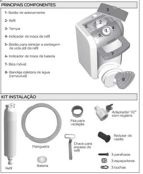 Conhecendo o purificador de água Consul CPC30