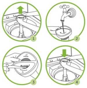 Limpeza Dispenser Limpa Fácil Lavadora Consul