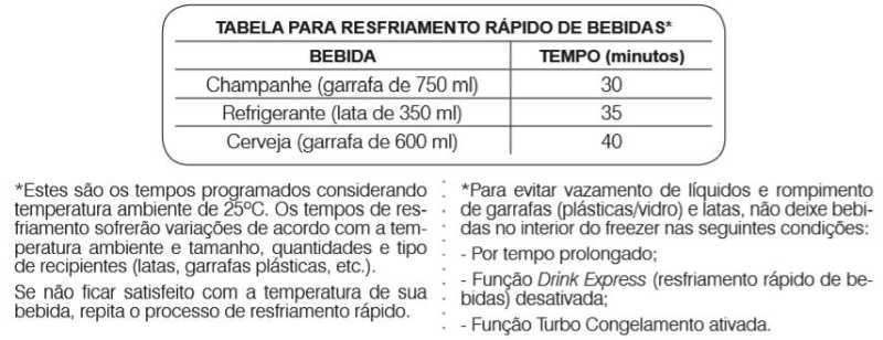 Geladeira Elecrolux DM84X - tabela referencia resfriamento rapido de bebidas