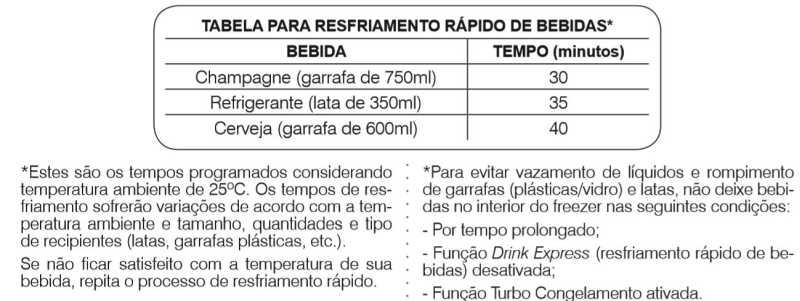 Geladeira Elecrolux IB53 - tabela referencia resfriamento rapido de bebidas