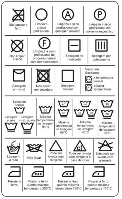 Símbolos internacionais - Lavadora Electrolux