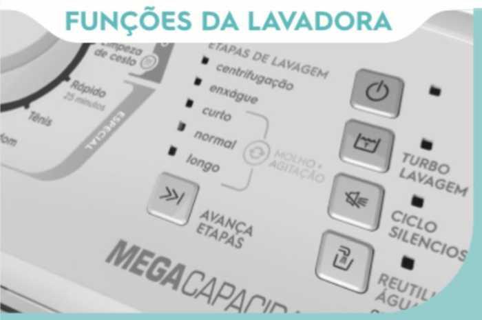 Funções da Lavadora de Roupas Electroux LAi17