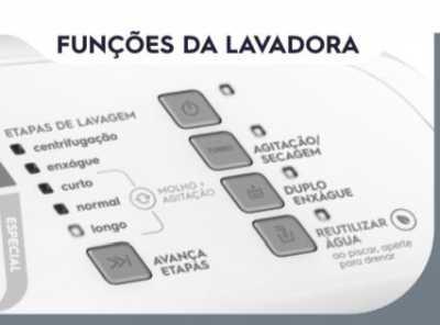 Funções da Lavadora de Roupas Electroux LPR14