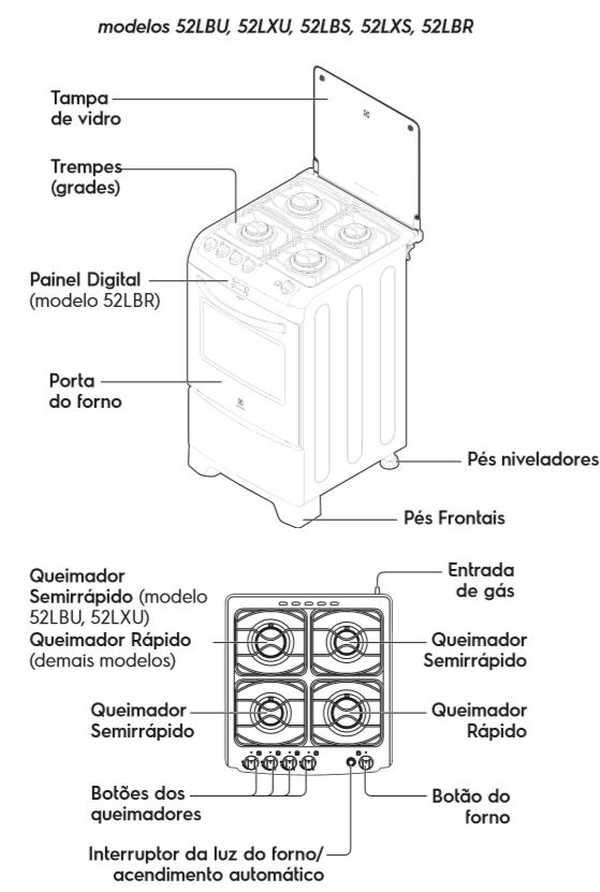 Fogão a gás Electrolux 52lbr - componentes