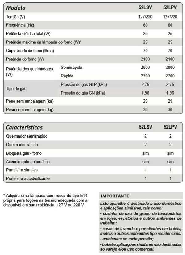 Fogão a gás Electrolux 52lsv - especificações técnica