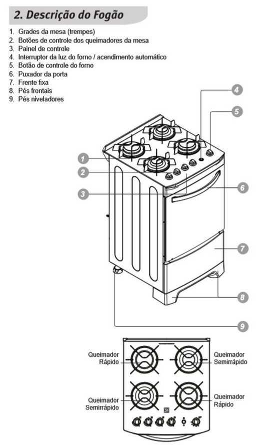 Fogão a gás Electrolux 52lsv - componentes