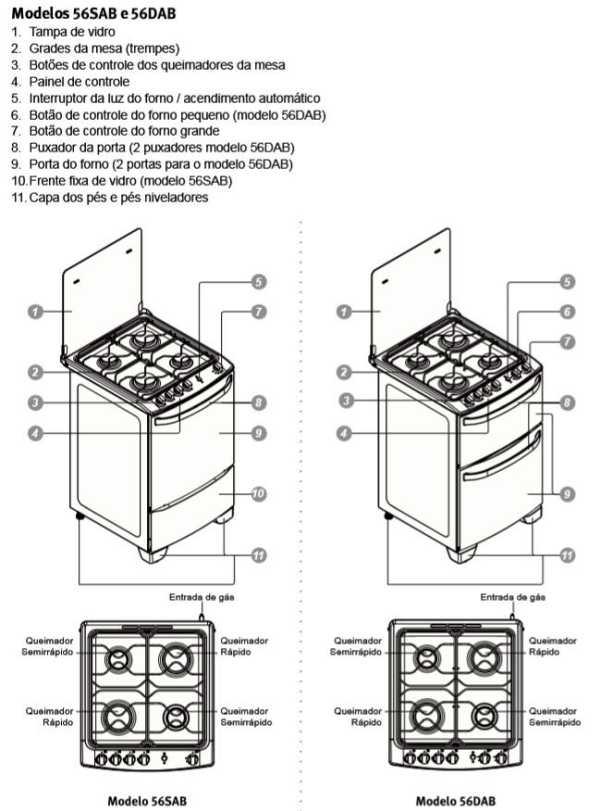 Fogão a gás Electrolux 56dab - componentes