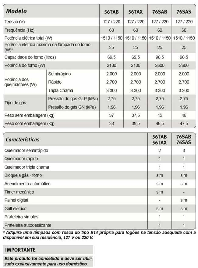 Fogão a gás Electrolux 56tax - especificações técnica