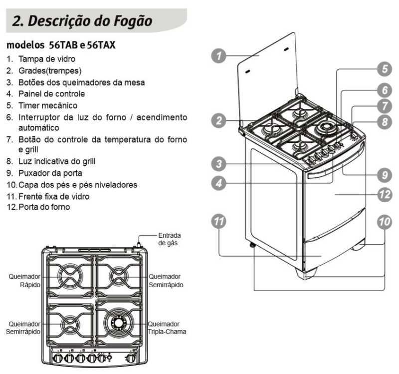 Fogão a gás Electrolux 56tax - componentes